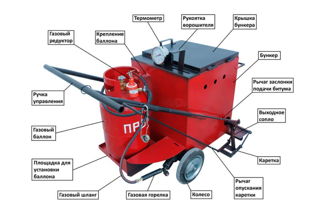 ручной заливщик швов ПКЗ-70 фото